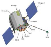 Messenger_science_instruments_sm